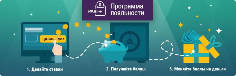 Обменивайте полученные балы на деньги от Pari Match